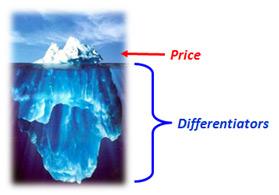 blog-price-diff